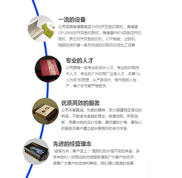 精装彩盒/产品包装