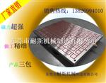 CNC用NCD70-100140防水防油电控永磁盘断电不断磁使用安全环保